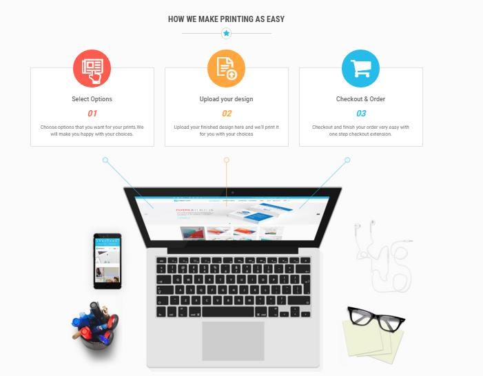 Printshop multipurpose html5 website theme web2print solutions obviously the responsive html printing template sounds very incredible these reasons partly explain why it becomes one of the best seller products maxwellsz